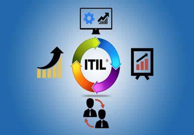 Fundamentos ITIL V.4 Operación de servicio